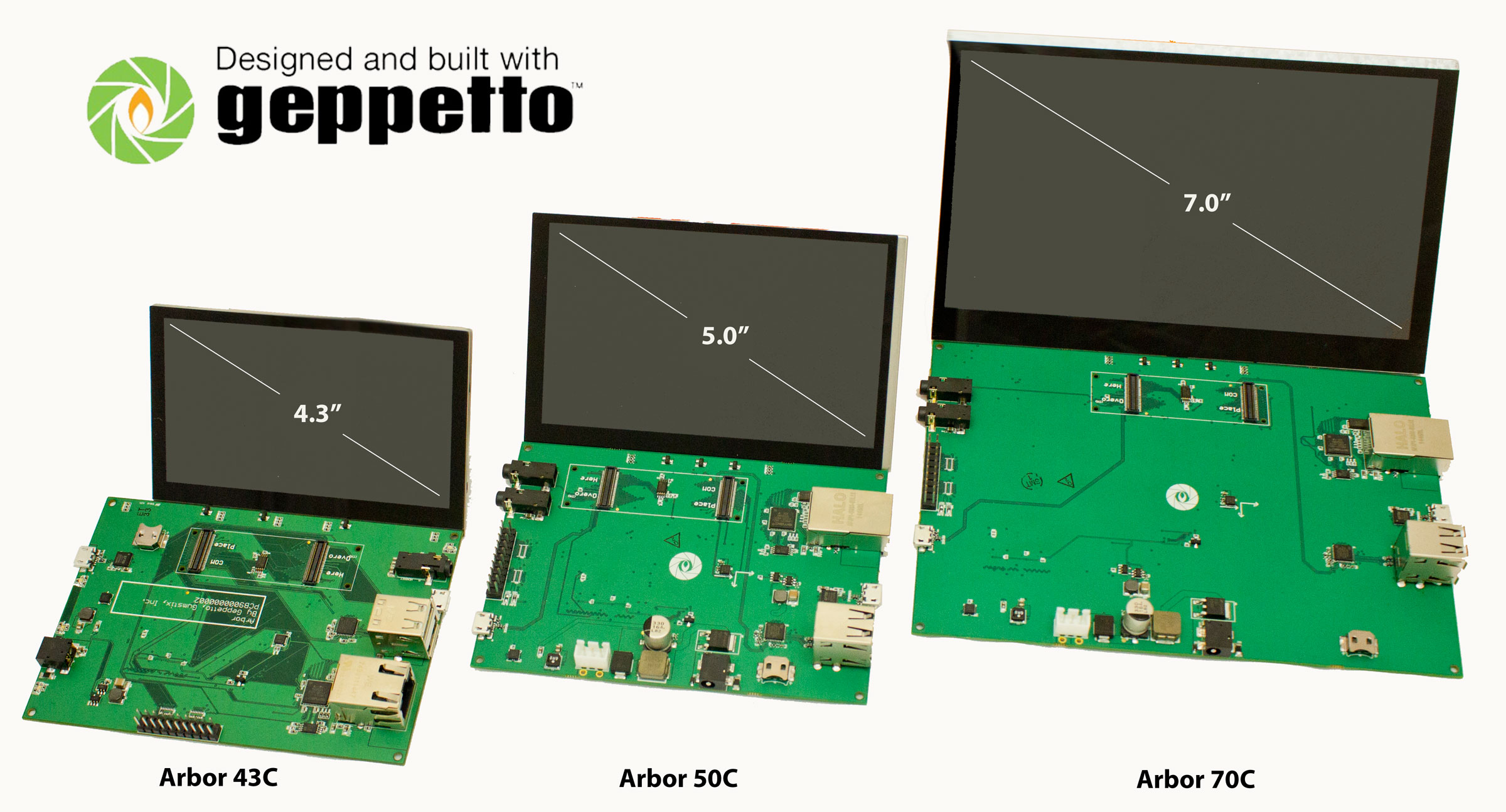 Arbor Family of Overo Expansion Boards