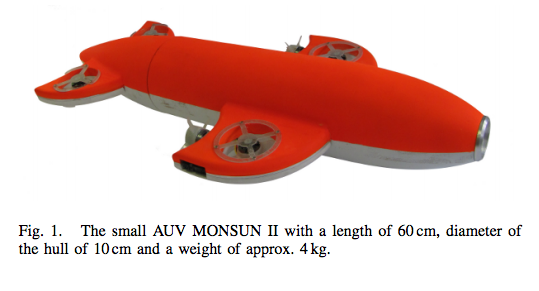 MONSUN  AUV II