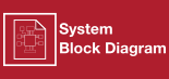 Download Block Diagram