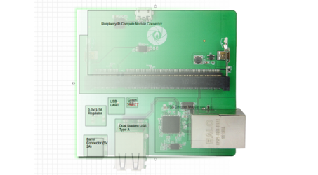 Meet Geppetto, IoT Embedded Hardware Design and Production | Gumstix