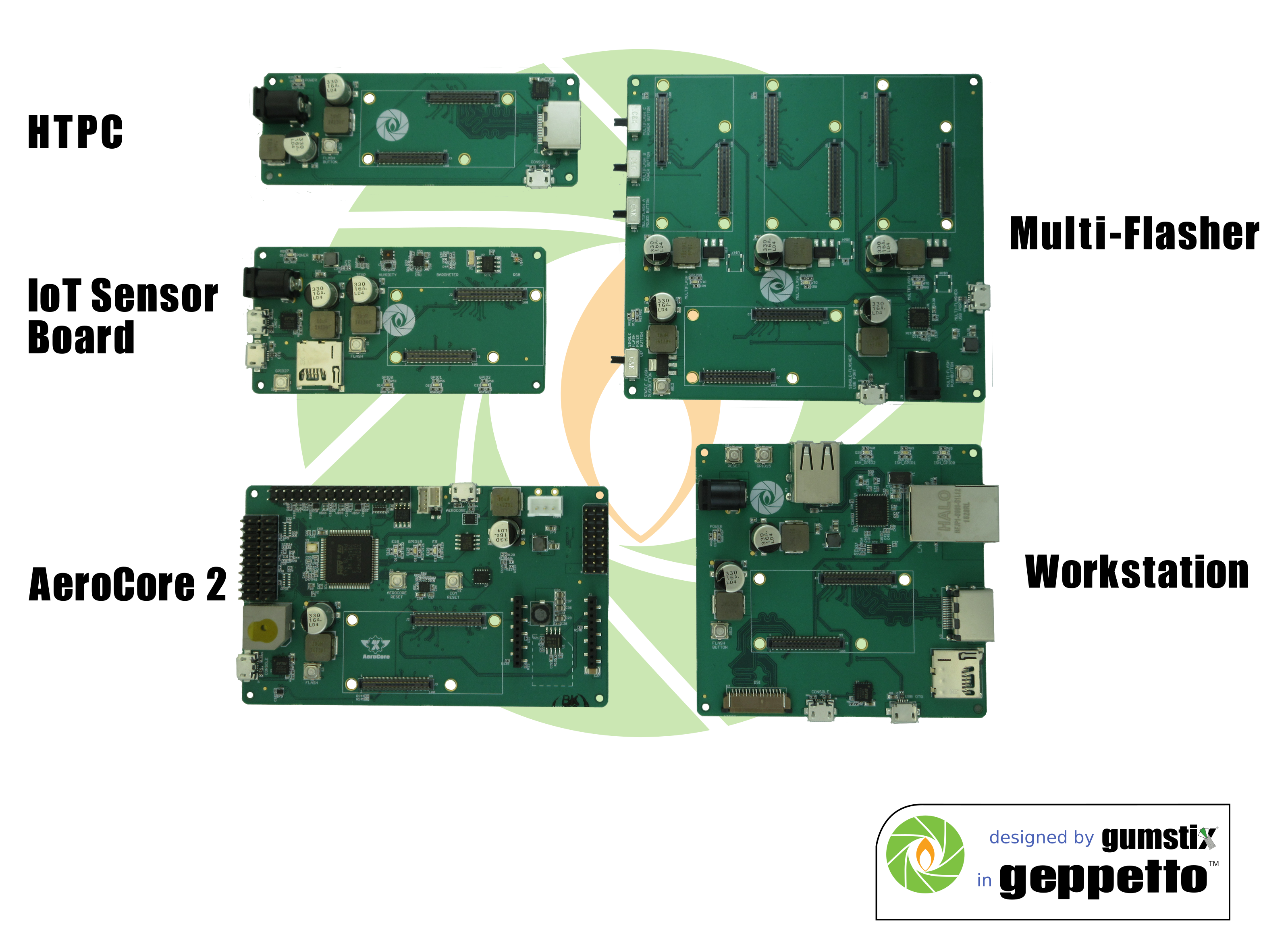 Choose from six Gumstix expansion boards for the Intel® Joule™ module.