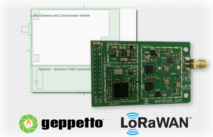 Quickly deploy a LoRaWAN gateway with this development kits