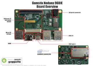 96Board Powered by the Intel Joule Module