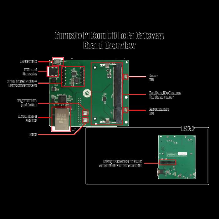 Gumstix Pi Conduit LoRa Gateway Kit (915 MHz)